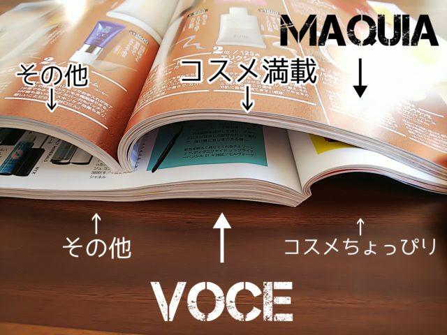 maquia voce 7月号 ブログ 付録