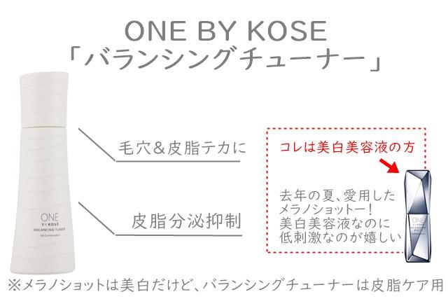 コーセー ONE BY KOSE バランシング チューナー